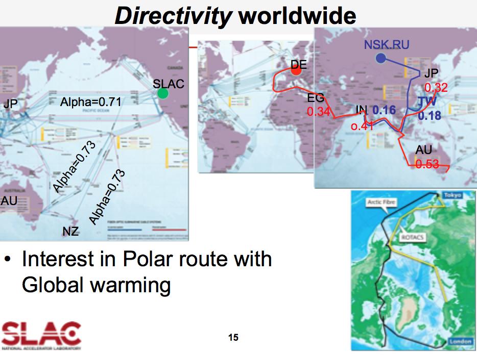 Di seluruh dunia Directivity (983KB)