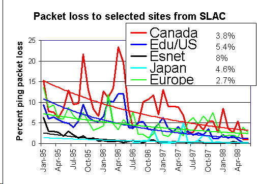 Loss history for groups of sites (37966 bytes)