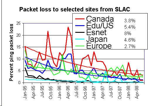sejarah kerugian bagi kelompok situs (37966 bytes)
